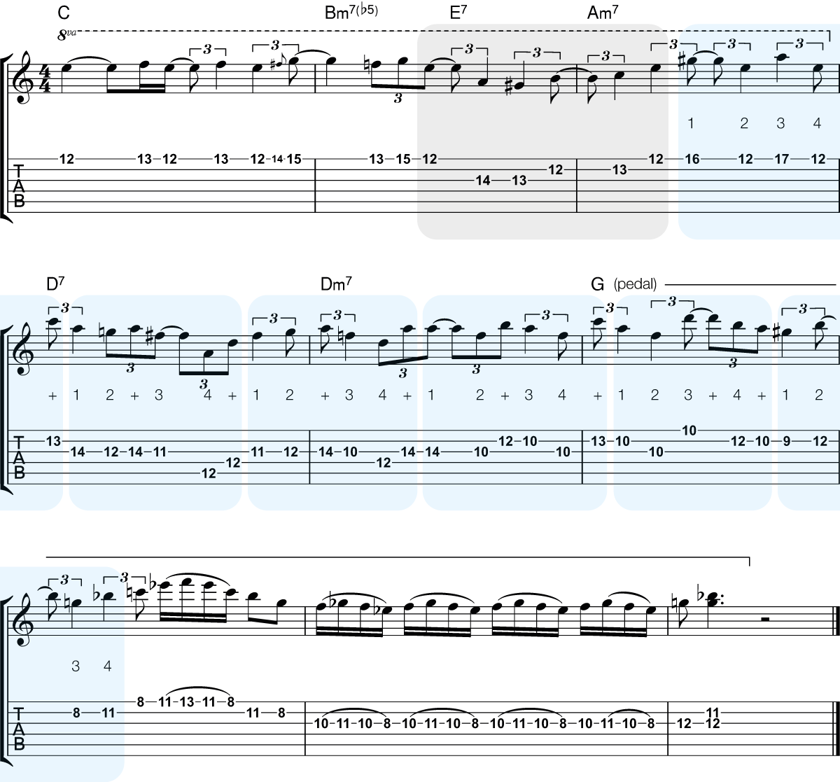 Gilad Hekselman - I Should Care (2.43) - Transcribed by Mark McKnight