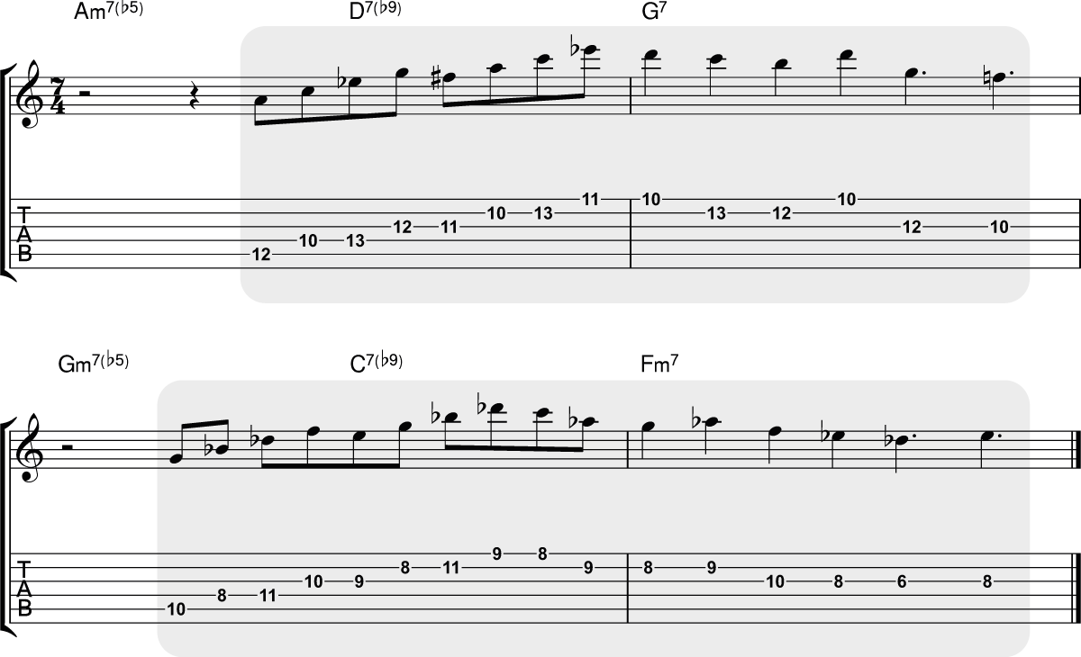 Gilad Hekselman - I Fall In Love Too Easily (2.02) - Transcribed by Mark McKnight