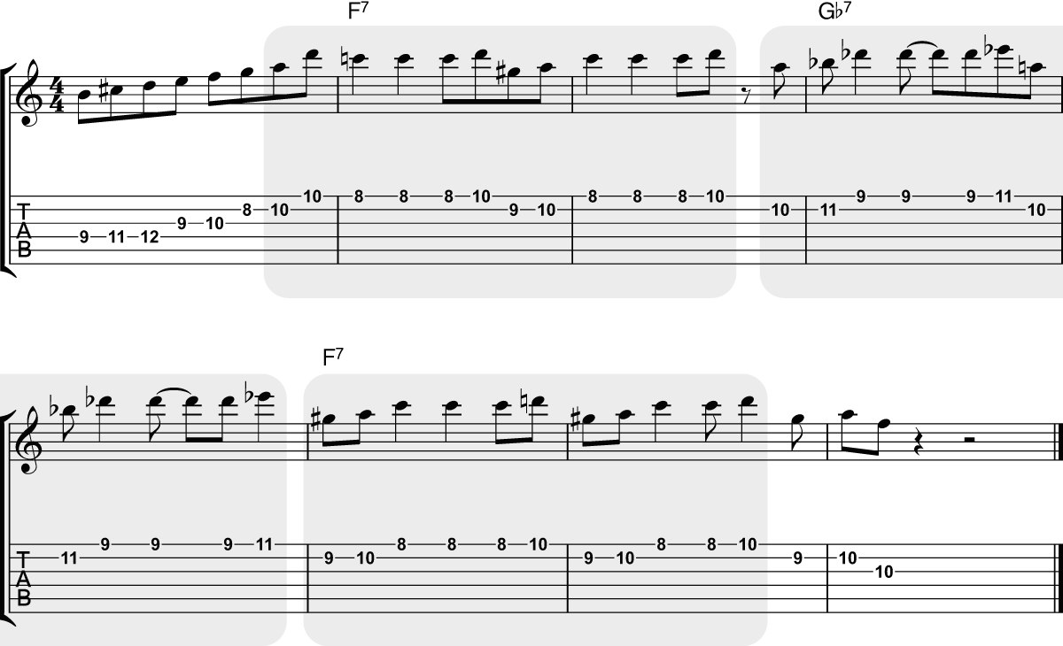 Gilad Hekselman - When Will The Blues Leave? (3.51) - Transcribed by Mark McKnight