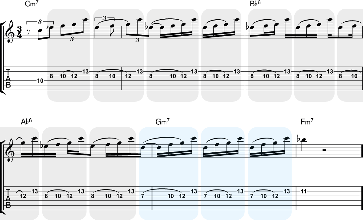Gilad Hekselman - Ga'agua (6.30) - Transcribed by Mark McKnight
